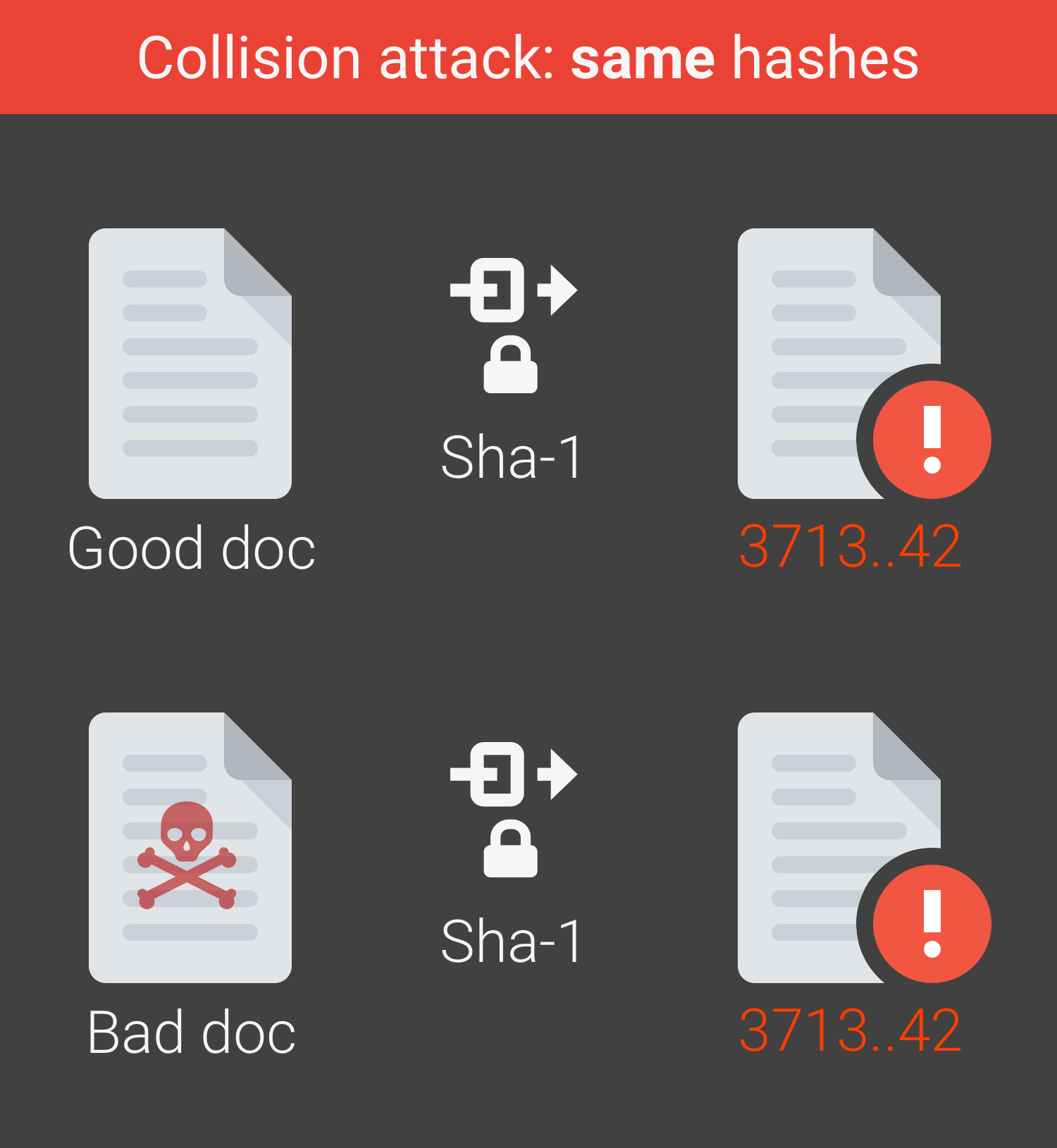 https://shattered.io/static/infographic-small.png